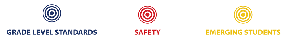 targets grade level standards safety and emerging students